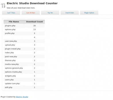 Плагин Electric Studio Download Counter для Вордпресс
