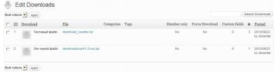 Статистика по загруженным файлам, выдаваемая плагином WordPress Download Monitor