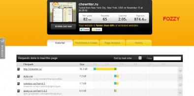 Скорость загрузки контента с серверов Фоззи