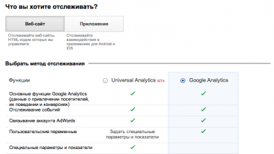 Google Analytics: Classic vs beta Universal