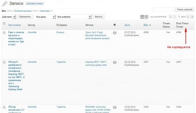 Количество просмотров на странице записей выводится, но не сортируется