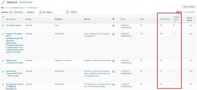 Вывод количества просмотров в админке с сортировкой