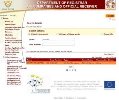 Викимарт на Кипре