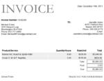 Обзор плагинов, позволяющих распечатать инвойсы, накладные и бланки заказов для интернет-магазина на WooCommerce