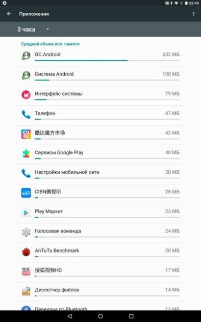 Три китайских приложения
