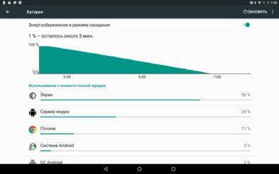 Время работы планшета со 100% до 0% заряда