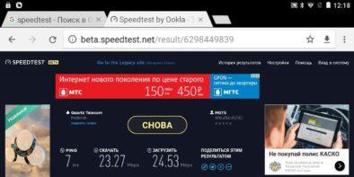 Скорость Wi-Fi неподалеку от роутера